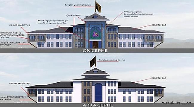 MHP'nin okul projesi İlimize kazandırılabilir mi?